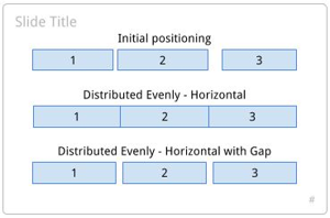Distribute Horizontally