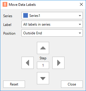 Move Data Labels